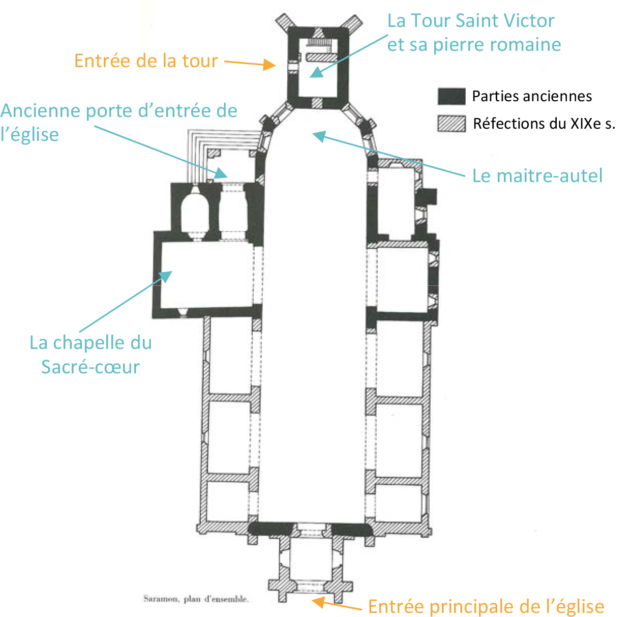 Plan Eglise Saramon Gers